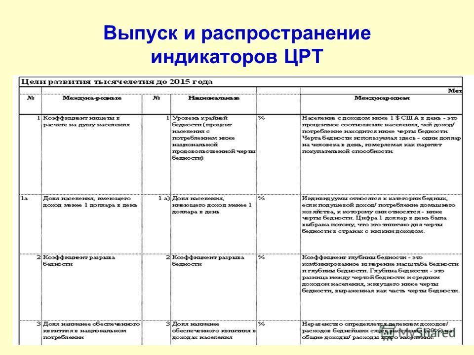 12 Выпуск и распространение индикаторов ЦРТ