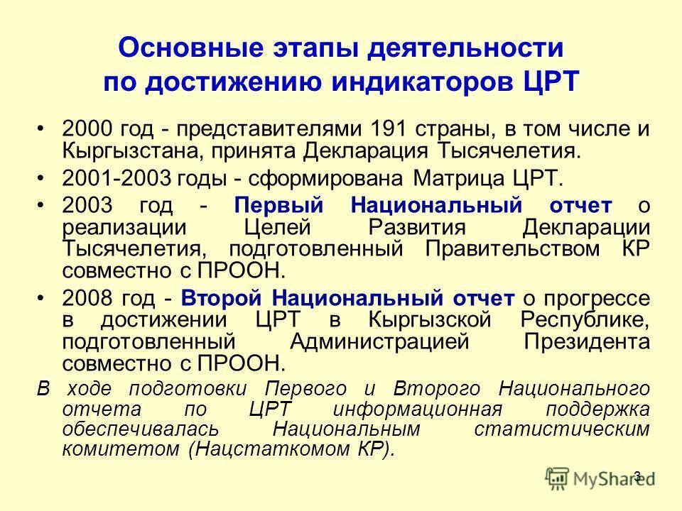 3 Основные этапы деятельности по достижению индикаторов ЦРТ 2000 год - представителями 191 страны, в том числе и Кыргызстана, принята Декларация Тысячелетия. 2001-2003 годы - сформирована Матрица ЦРТ. 2003 год - Первый Национальный отчет о реализации