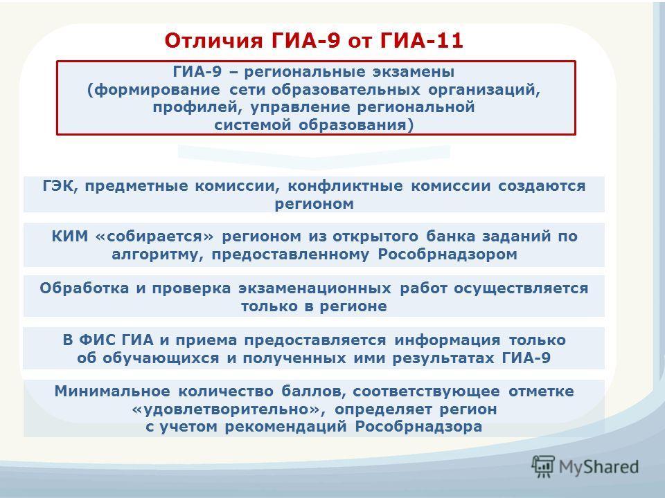 Отличия ГИА-9 от ГИА-11 Минимальное количество баллов, соответствующее отметке «удовлетворительно», определяет регион с учетом рекомендаций Рособрнадзора ГЭК, предметные комиссии, конфликтные комиссии создаются регионом ГИА-9 – региональные экзамены