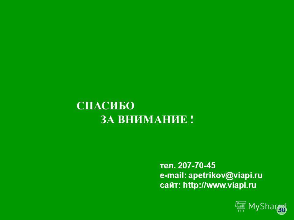 тел. 207-70-45 e-mail: apetrikov@viapi.ru сайт: http://www.viapi.ru СПАСИБО ЗА ВНИМАНИЕ ! 30