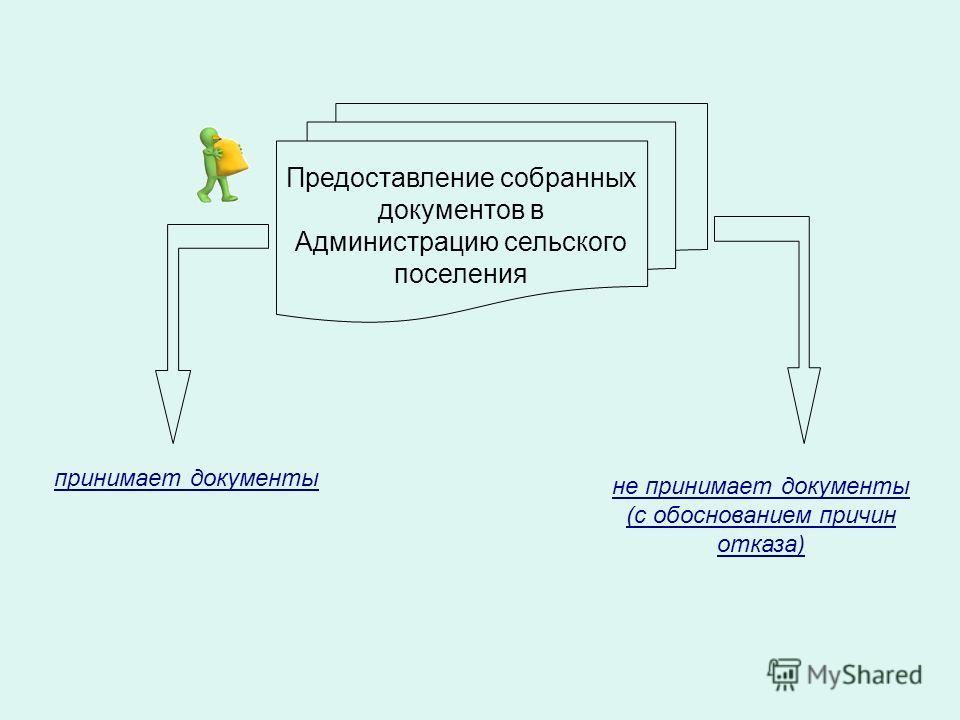 Предоставление собранных документов в Администрацию сельского поселения не принимает документы (с обоснованием причин отказа) принимает документы