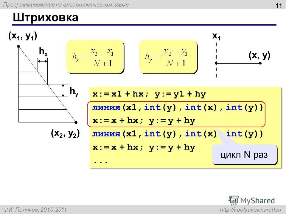 Программирование на алгоритмическом языке К. Поляков, 2010-2011 http://kpolyakov.narod.ru Штриховка 11 (x 1, y 1 ) (x 2, y 2 ) hxhx hyhy x:= x1 + hx; y:= y1 + hy линия(x1, int(y), int(x), int(y)) x:= x + hx; y:= y + hy линия(x1, int(y), int(x), int(y