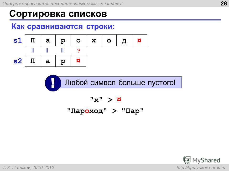 Программирование на алгоритмическом языке. Часть II К. Поляков, 2010-2012 http://kpolyakov.narod.ru Сортировка списков 26 Как сравниваются строки: Парохо д¤ Пар ¤ || ? s1 s2s2 х > ¤х > ¤ Пароход > Пар Любой символ больше пустого! !