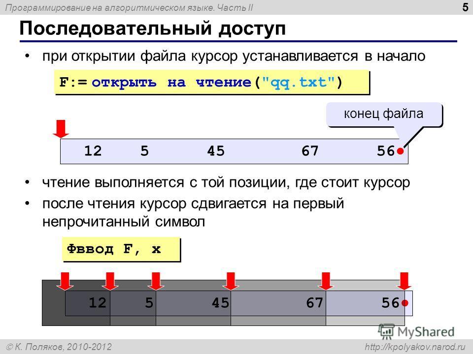 Программирование на алгоритмическом языке. Часть II К. Поляков, 2010-2012 http://kpolyakov.narod.ru Последовательный доступ 5 при открытии файла курсор устанавливается в начало чтение выполняется с той позиции, где стоит курсор после чтения курсор сд