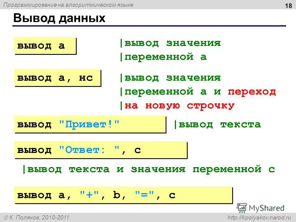 Программирование на алгоритмическом языке К. Поляков, 2010-2011 http://kpolyakov.narod.ru Вывод данных 18  вывод значения  переменной a  вывод значения  переменной a и переход  на новую строчку  вывод текста  вывод текста и значения переменной c выво