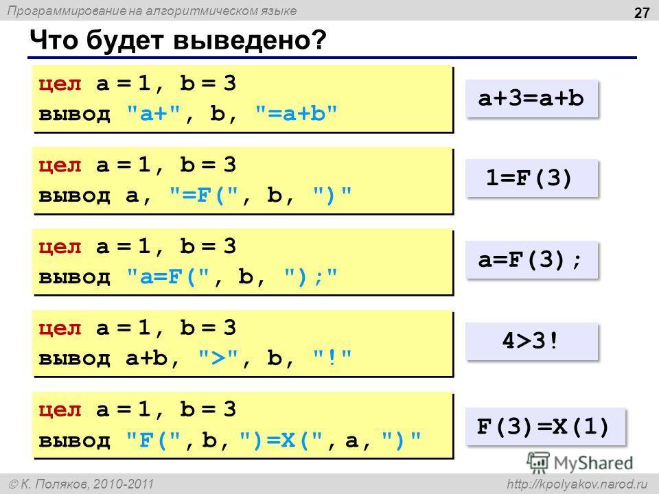Программирование на алгоритмическом языке К. Поляков, 2010-2011 http://kpolyakov.narod.ru Что будет выведено? 27 цел a = 1, b = 3 вывод