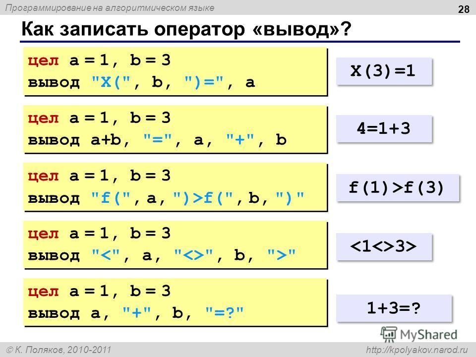 Программирование на алгоритмическом языке К. Поляков, 2010-2011 http://kpolyakov.narod.ru Как записать оператор «вывод»? 28 цел a = 1, b = 3 вывод