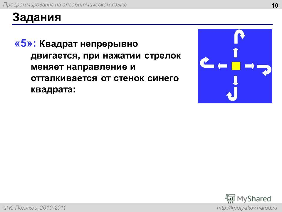 Программирование на алгоритмическом языке К. Поляков, 2010-2011 http://kpolyakov.narod.ru Задания 10 «5»: Квадрат непрерывно двигается, при нажатии стрелок меняет направление и отталкивается от стенок синего квадрата:
