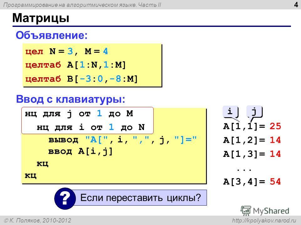 Программирование на алгоритмическом языке. Часть II К. Поляков, 2010-2012 http://kpolyakov.narod.ru Матрицы 4 Объявление: цел N = 3, M = 4 целтаб A[1:N,1:M] целтаб B[-3:0,-8:M] цел N = 3, M = 4 целтаб A[1:N,1:M] целтаб B[-3:0,-8:M] Ввод с клавиатуры: