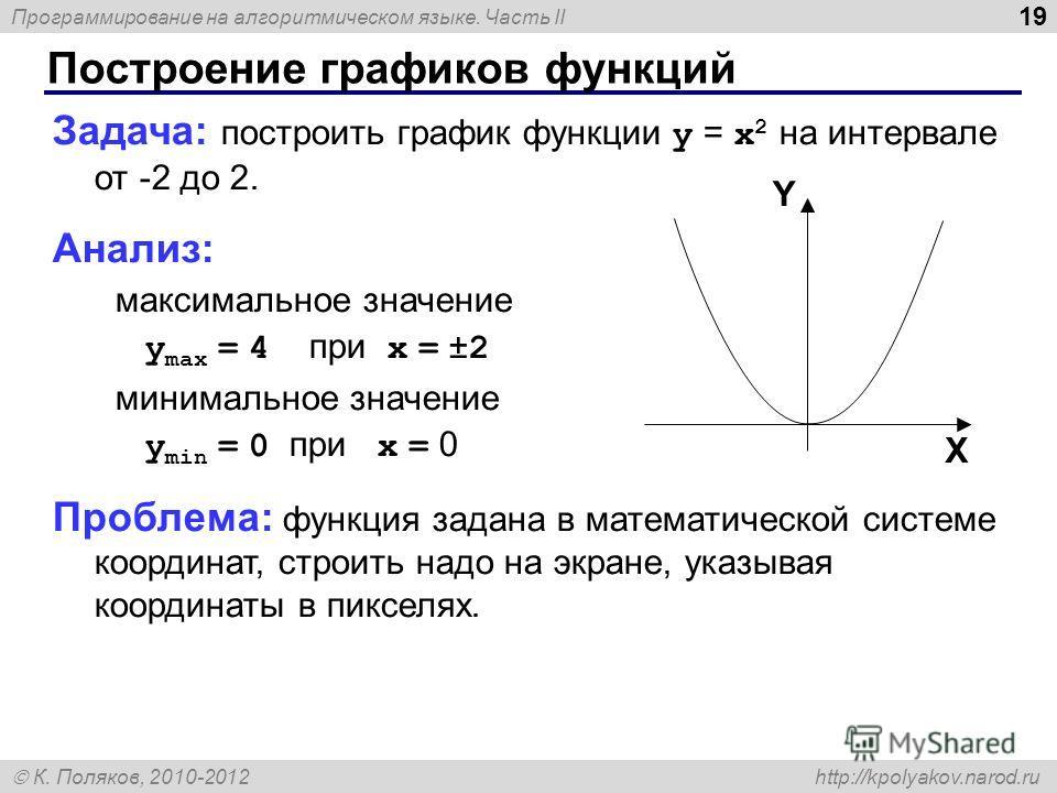 Программирование на алгоритмическом языке. Часть II К. Поляков, 2010-2012 http://kpolyakov.narod.ru Построение графиков функций 19 Задача: построить график функции y = x 2 на интервале от -2 до 2. Анализ: максимальное значение y max = 4 при x = ±2 ми