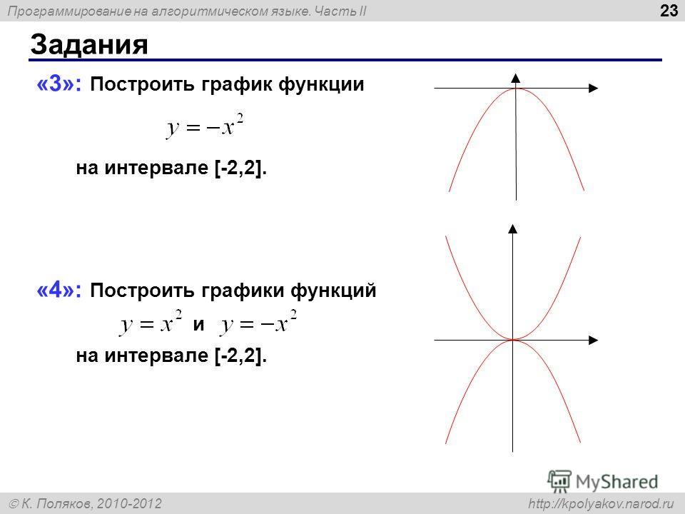Программирование на алгоритмическом языке. Часть II К. Поляков, 2010-2012 http://kpolyakov.narod.ru Задания 23 «3»: Построить график функции на интервале [-2,2]. «4»: Построить графики функций и на интервале [-2,2].