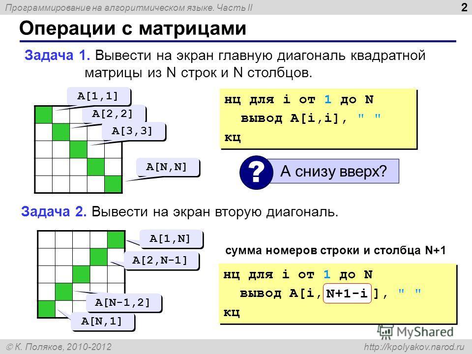 Программирование на алгоритмическом языке. Часть II К. Поляков, 2010-2012 http://kpolyakov.narod.ru Операции с матрицами 2 Задача 1. Вывести на экран главную диагональ квадратной матрицы из N строк и N столбцов. A[1,N] A[2,2] A[3,3] A[N,N] нц для i о