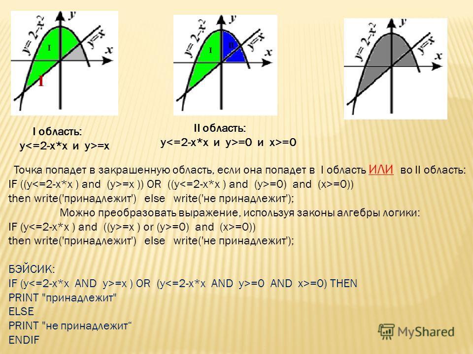 I область: y =x II область: y =0 и х>=0 Точка попадет в закрашенную область, если она попадет в I область ИЛИ во II область: IF ((y =x )) OR ((y =0) and (х>=0)) then write('принадлежит') else write('не принадлежит'); Можно преобразовать выражение, ис