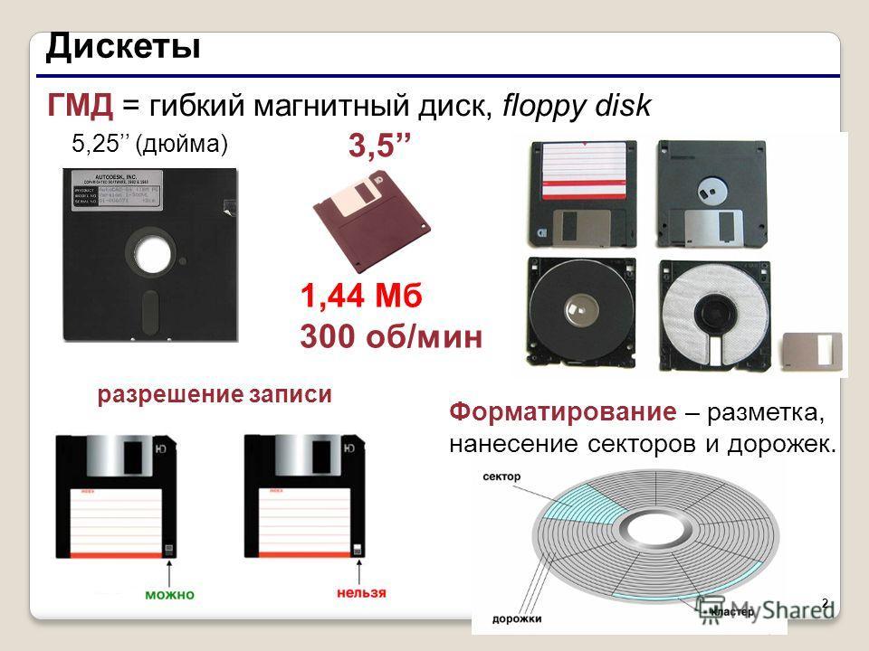 2 Дискеты ГМД = гибкий магнитный диск, floppy disk 5,25 (дюйма) 3,5 разрешение записи Форматирование – разметка, нанесение секторов и дорожек. 1,44 Мб 300 об/мин