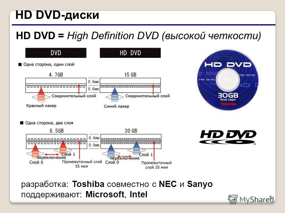 8 HD DVD-диски HD DVD = High Definition DVD (высокой четкости) разработка: Toshiba совместно с NEC и Sanyo поддерживают: Microsoft, Intel