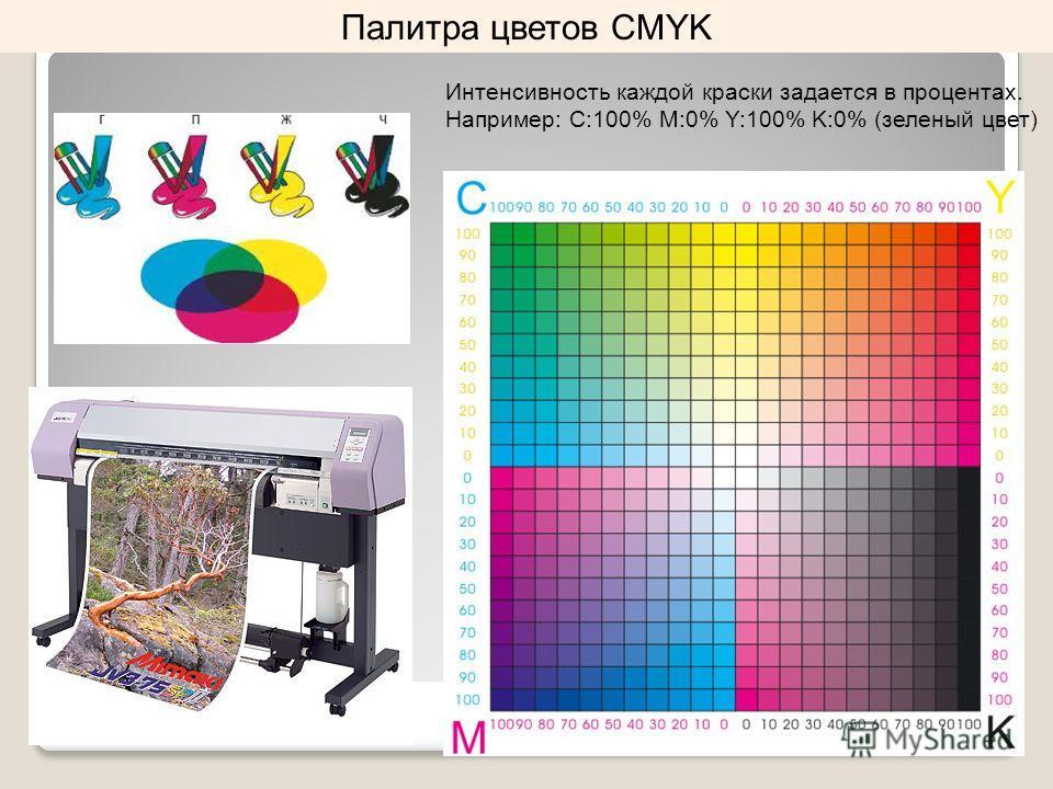 Палитра цветов CMYK Интенсивность каждой краски задается в процентах. Например: C:100% M:0% Y:100% K:0% (зеленый цвет)