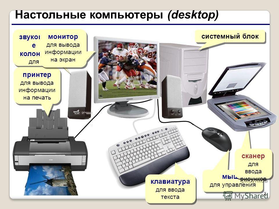 2 Настольные компьютеры (desktop) системный блок звуковы е колонки для вывода звука принтер для вывода информации на печать принтер для вывода информации на печать мышь для управления сканер для ввода рисунков сканер для ввода рисунков монитор для вы