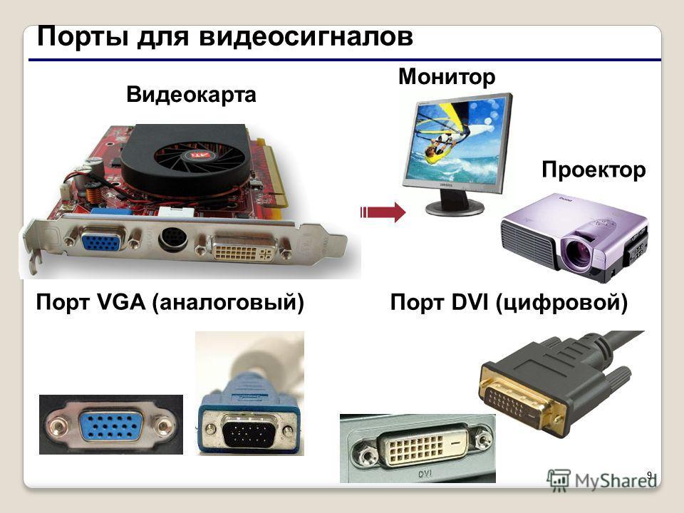 9 Порты для видеосигналов Порт VGA (аналоговый) Порт DVI (цифровой) Видеокарта Монитор Проектор