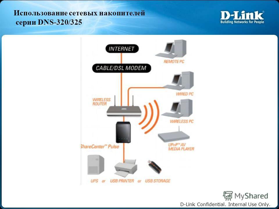 D-Link Confidential. Internal Use Only. Использование сетевых накопителей серии DNS-320/325