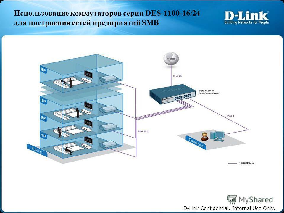 D-Link Confidential. Internal Use Only. Использование коммутаторов серии DES-1100-16/24 для построения сетей предприятий SMB
