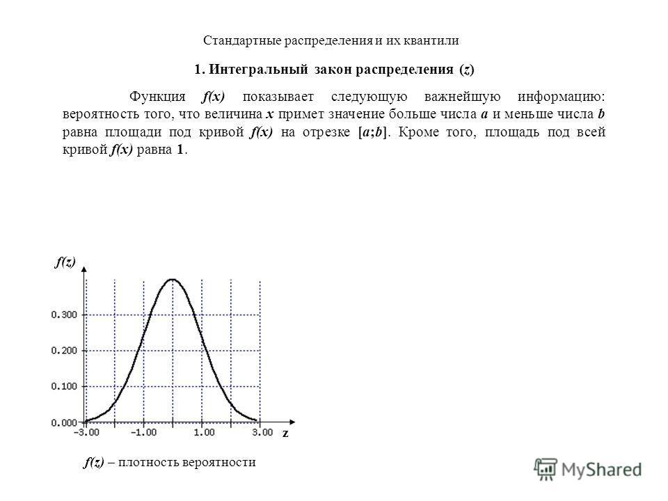 Стандартные распределения и их квантили 1. Интегральный закон распределения (z) Функция f(x) показывает следующую важнейшую информацию: вероятность того, что величина х примет значение больше числа a и меньше числа b равна площади под кривой f(x) на
