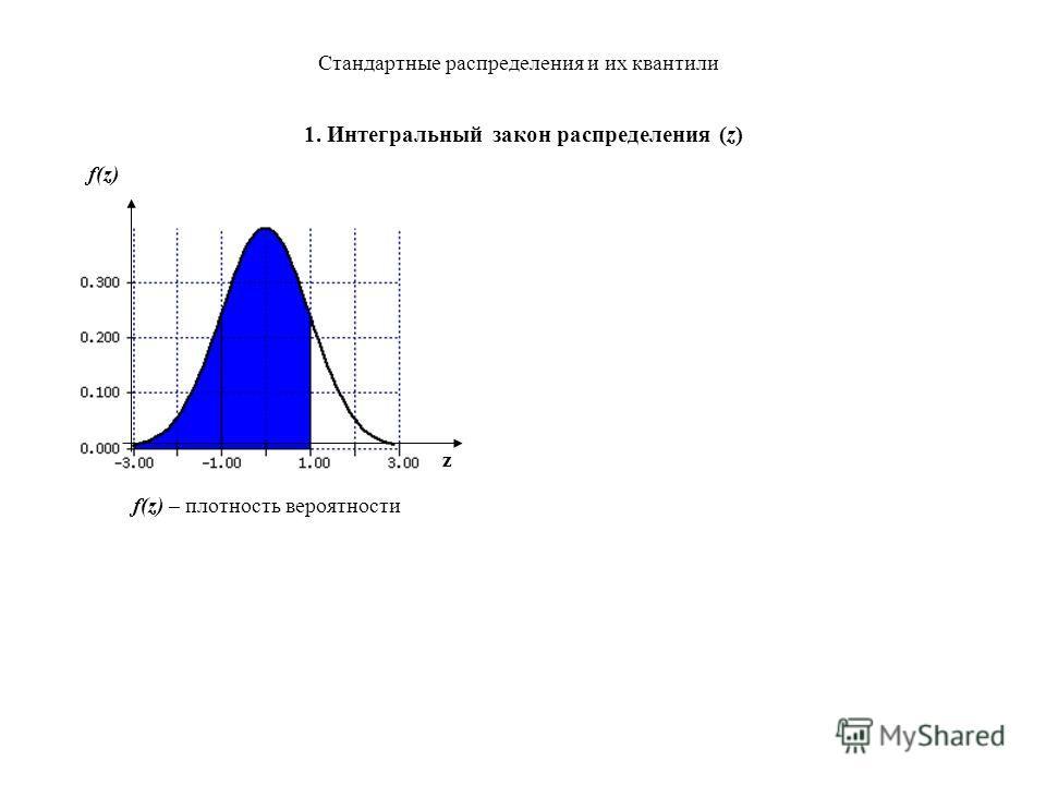 1. Интегральный закон распределения (z) Функция f(x) показывает следующую важнейшую информацию: вероятность того, что величина х примет значение больше числа a и меньше числа b равна площади под кривой f(x) на отрезке [a;b]. Кроме того, площадь под в