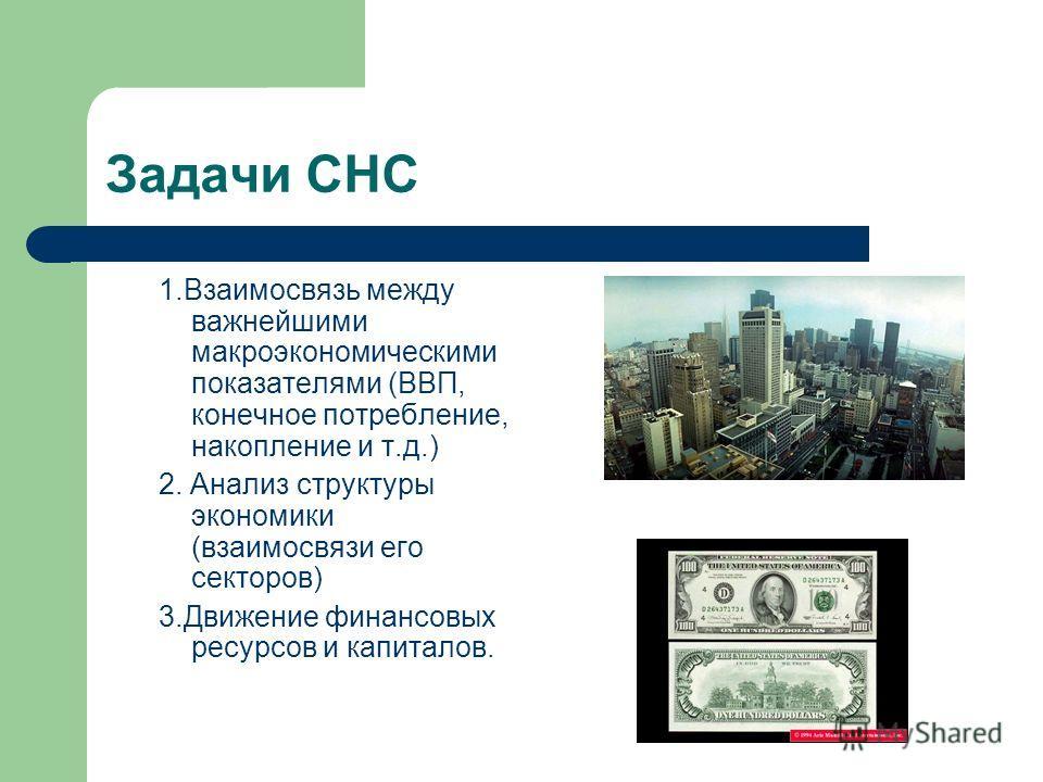 Задачи СНС 1.Взаимосвязь между важнейшими макроэкономическими показателями (ВВП, конечное потребление, накопление и т.д.) 2. Анализ структуры экономики (взаимосвязи его секторов) 3.Движение финансовых ресурсов и капиталов.
