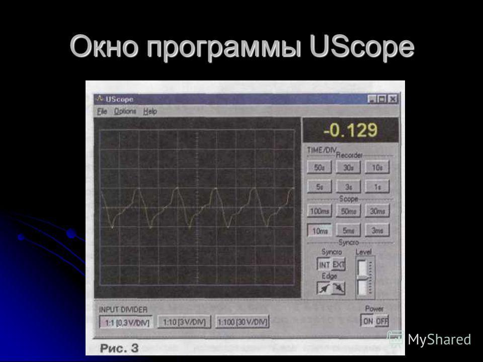 Окно программы UScope