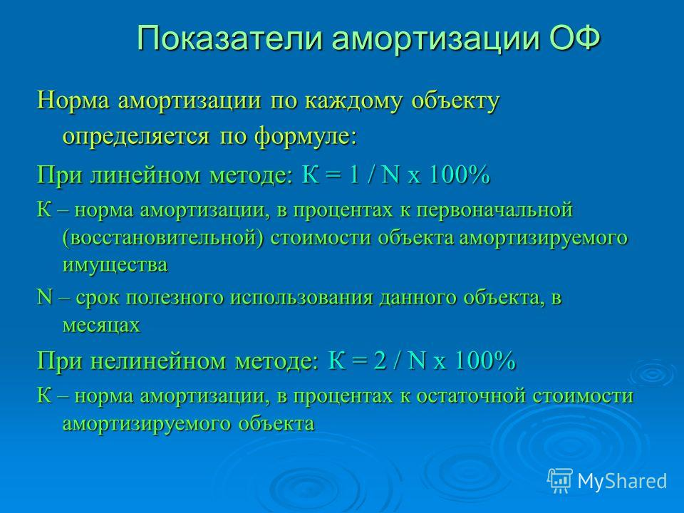Показатели амортизации ОФ Норма амортизации по каждому объекту определяется по формуле: При линейном методе: К = 1 / N х 100% К – норма амортизации, в процентах к первоначальной (восстановительной) стоимости объекта амортизируемого имущества N – срок