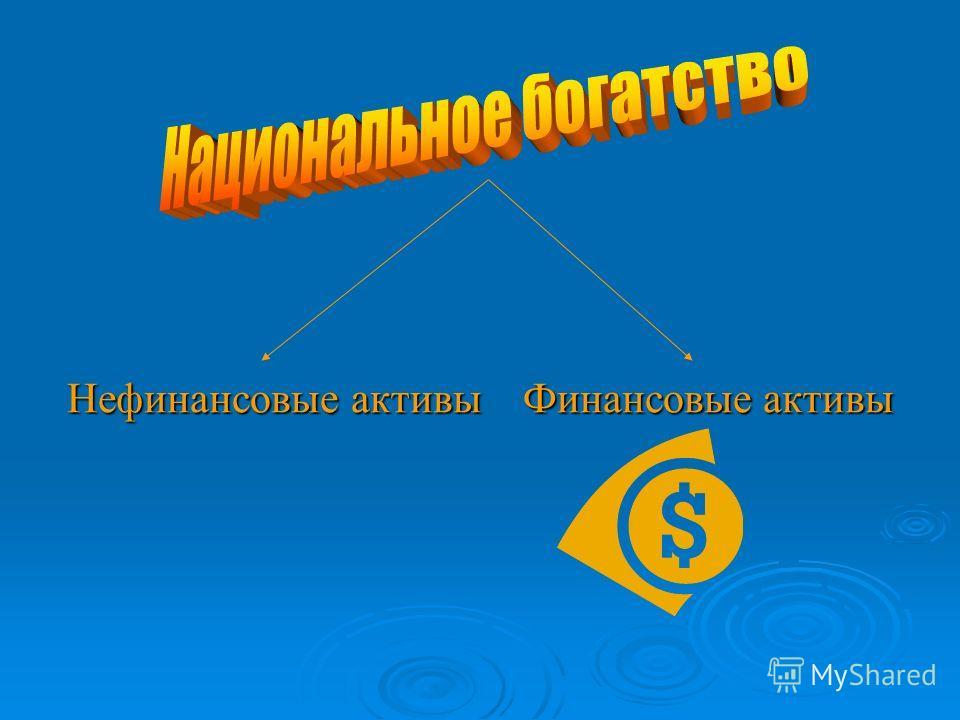 Нефинансовые активы Финансовые активы
