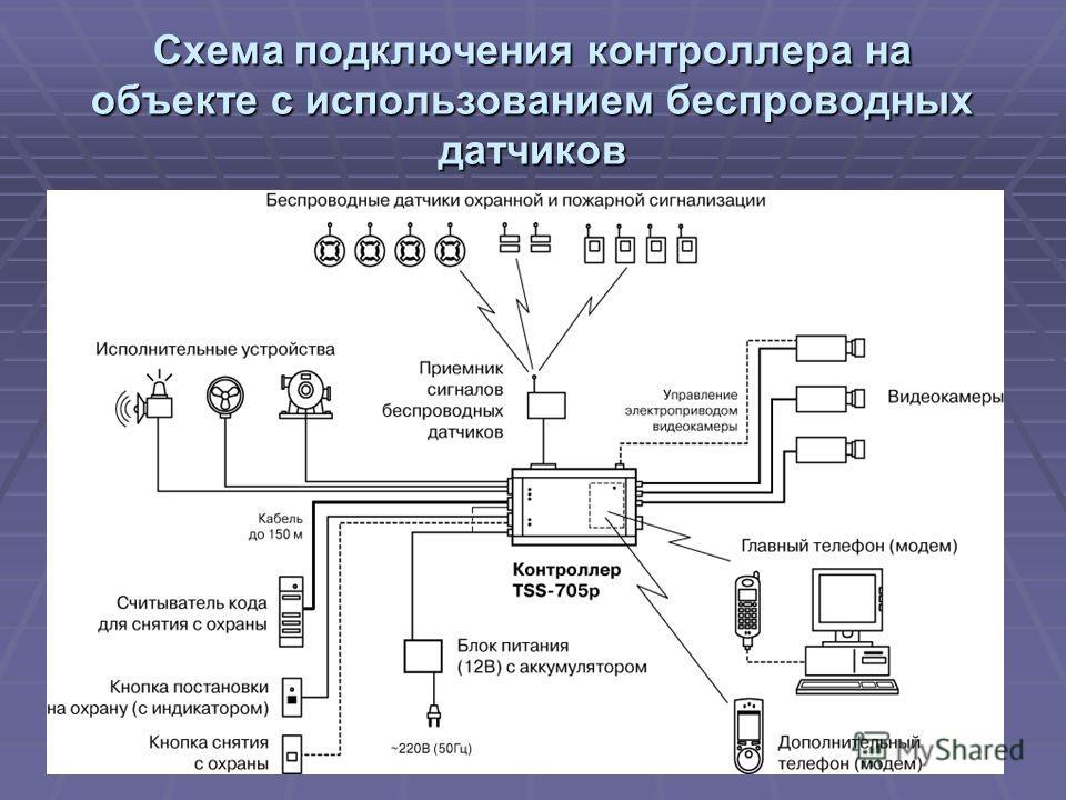 Схема подключения контроллера на объекте с использованием беспроводных датчиков