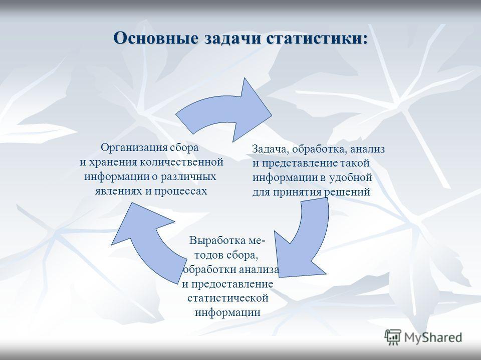 предметы методы задачи статистики