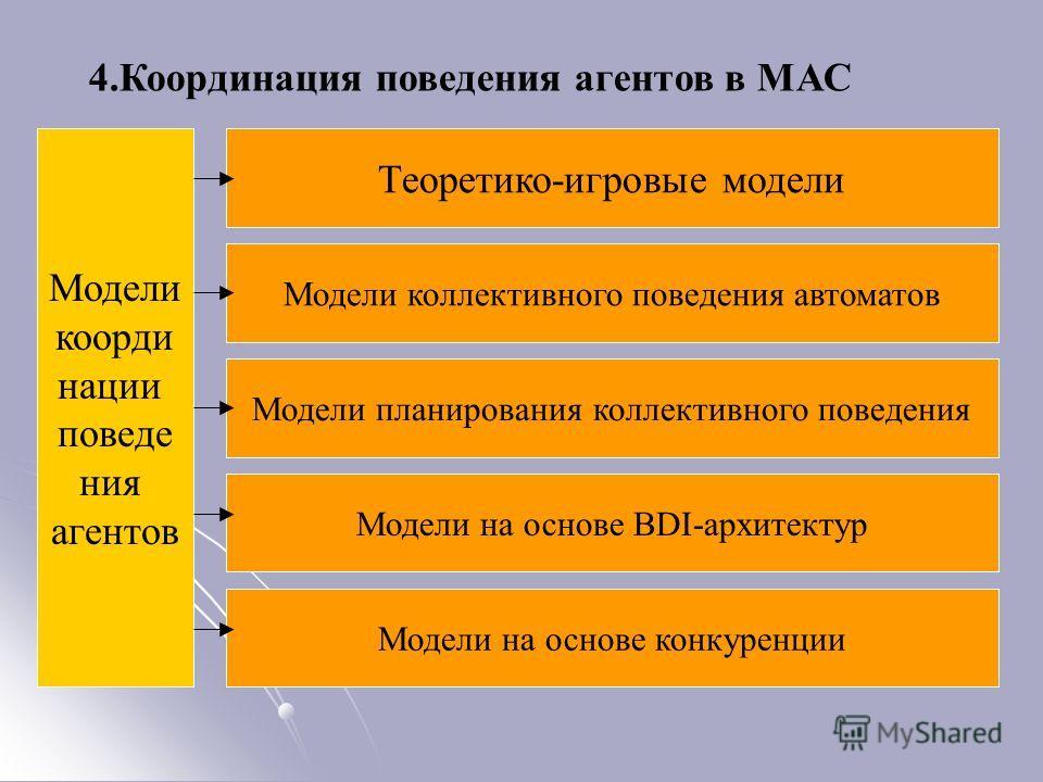 4.Координация поведения агентов в МАС Теоретико-игровые модели Модели коллективного поведения автоматов Модели планирования коллективного поведения Модели на основе BDI-архитектур Модели на основе конкуренции Модели коорди нации поведе ния агентов