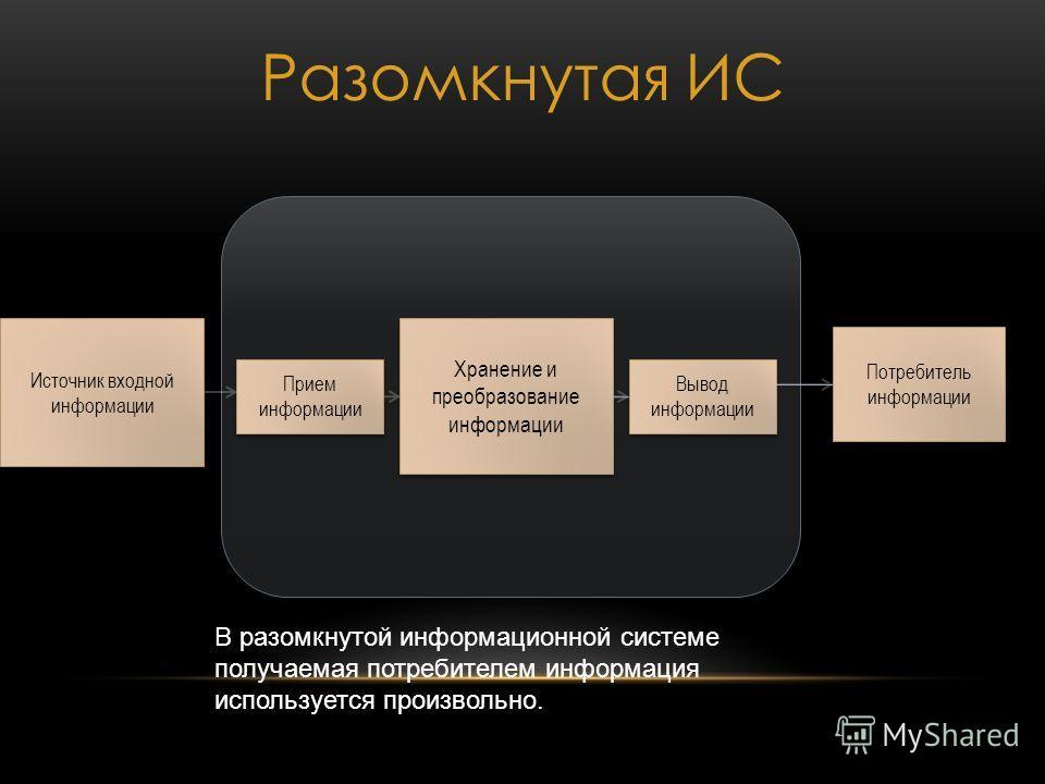 Источник входной информации Прием информации Хранение и преобразование информации Вывод информации Потребитель информации Разомкнутая ИС В разомкнутой информационной системе получаемая потребителем информация используется произвольно.