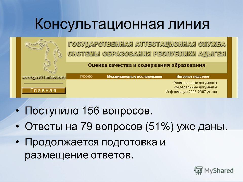 Консультационная линия Поступило 156 вопросов. Ответы на 79 вопросов (51%) уже даны. Продолжается подготовка и размещение ответов.