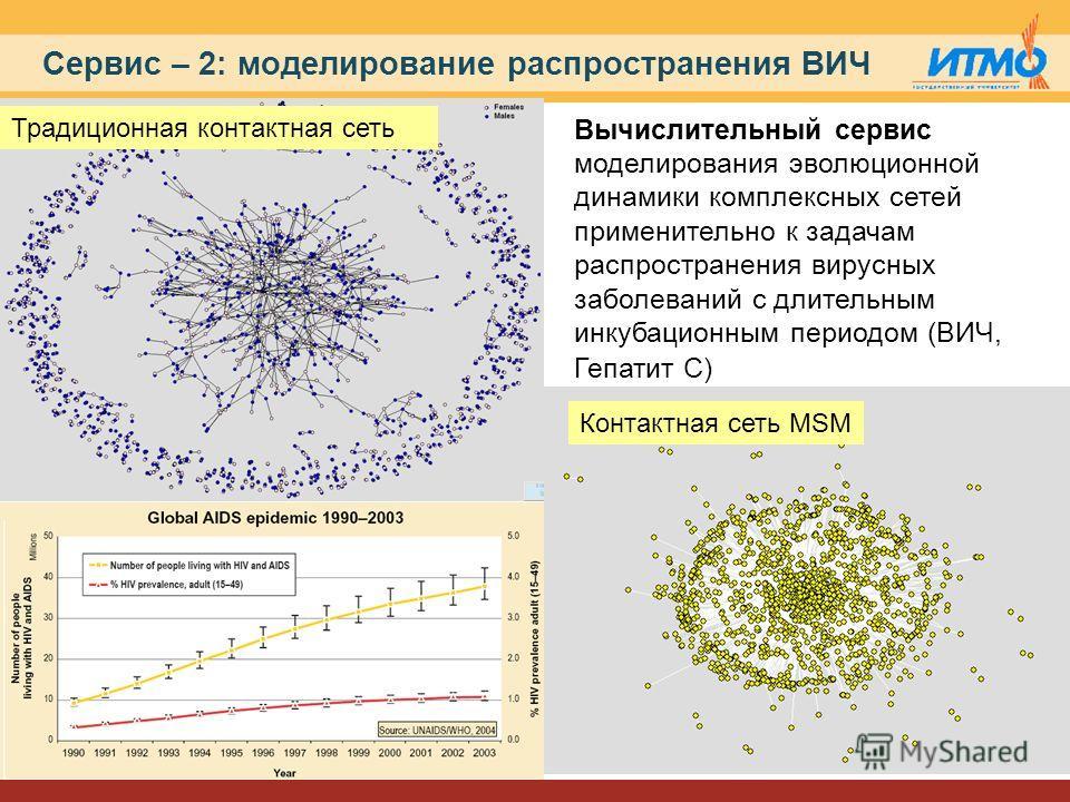Сервис – 2: моделирование распространения ВИЧ Вычислительный сервис моделирования эволюционной динамики комплексных сетей применительно к задачам распространения вирусных заболеваний с длительным инкубационным периодом (ВИЧ, Гепатит С) Контактная сет