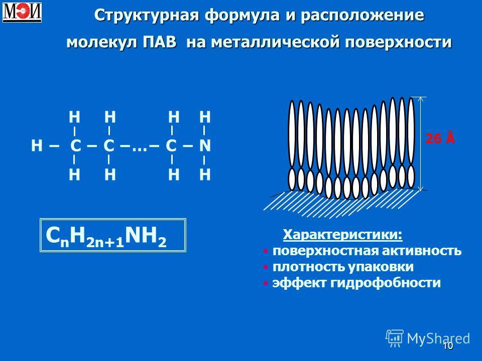 10 Структурная формула и расположение молекул ПАВ на металлической поверхности H H H H Н С С … С N H H H H C n H 2n+1 NH 2 Характеристики: поверхностная активность плотность упаковки эффект гидрофобности 26 Å