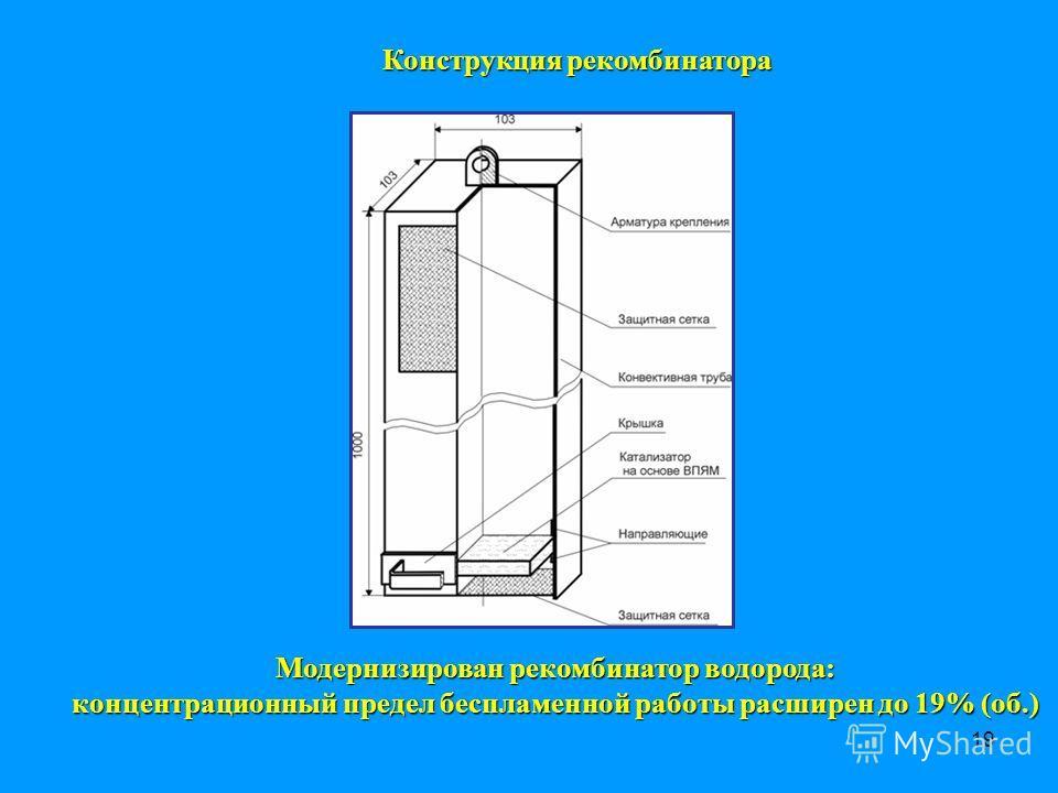 19 Конструкция рекомбинатора Модернизирован рекомбинатор водорода: концентрационный предел беспламенной работы расширен до 19% (об.)