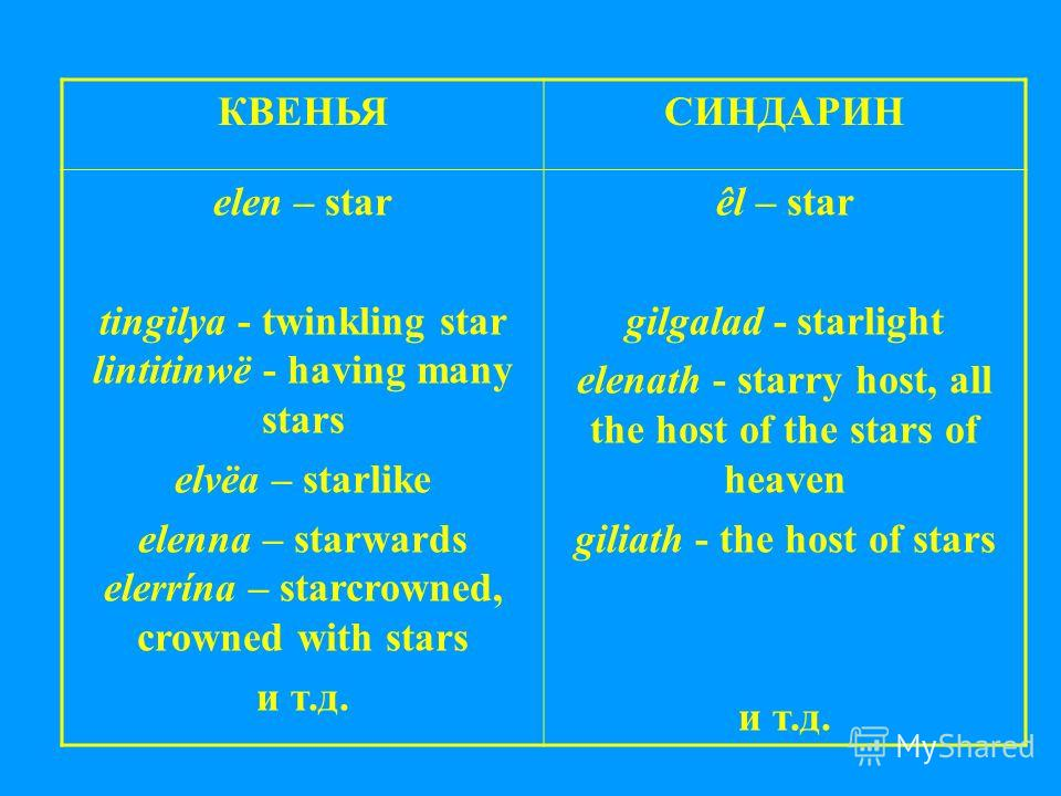 КВЕНЬЯСИНДАРИН elen – star tingilya - twinkling star lintitinwë - having many stars elvëa – starlike elenna – starwards elerrína – starcrowned, crowned with stars и т.д. êl – star gilgalad - starlight elenath - starry host, all the host of the stars