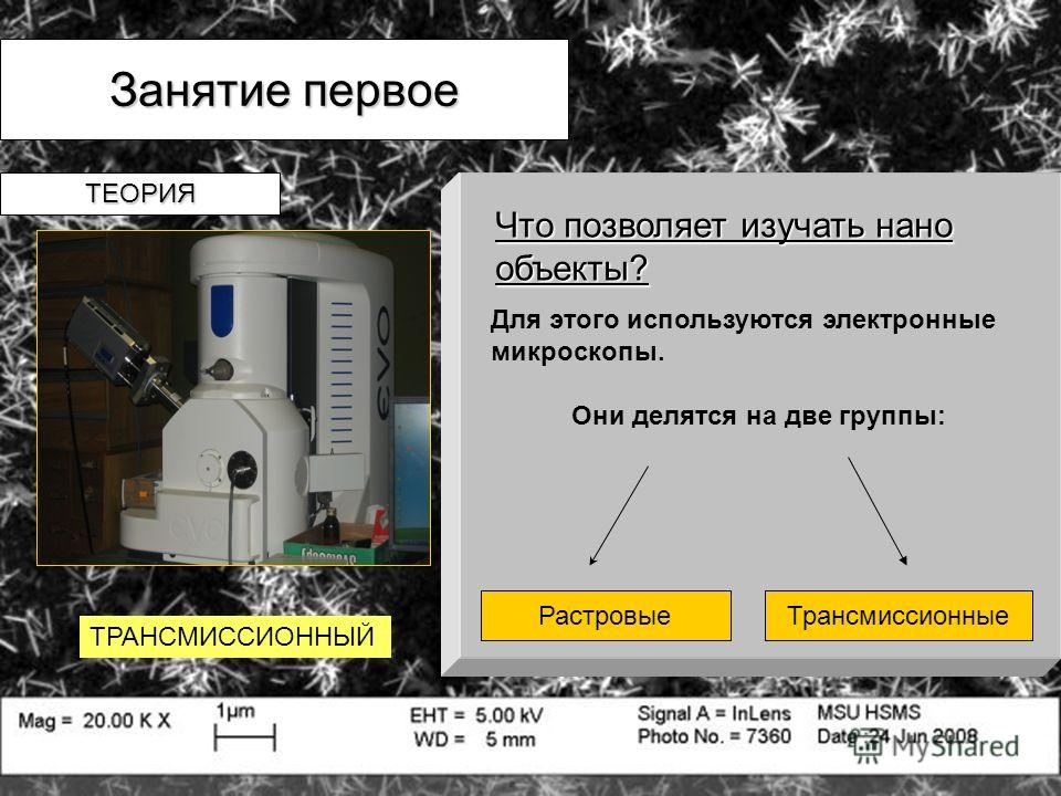 ТЕОРИЯ Занятие первое Что позволяет изучать нано объекты? Для этого используются электронные микроскопы. Они делятся на две группы: РастровыеТрансмиссионные ТРАНСМИССИОННЫЙ