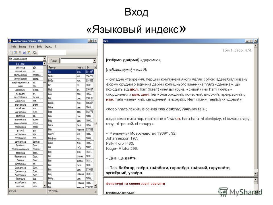Вход «Языковый индекс »