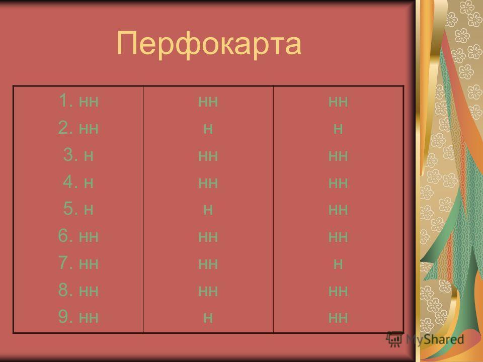 Перфокарта 1. нн 2. нн 3. н 4. н 5. н 6. нн 7. нн 8. нн 9. нн нн н нн н нн н нн н нн н нн