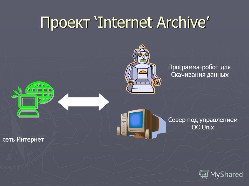 Проект Internet Archive Север под управлением ОС Unix Программа-робот для Скачивания данных сеть Интернет