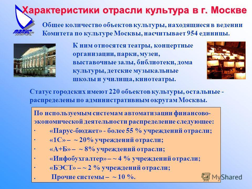 Характеристики отрасли культура в г. Москве Общее количество объектов культуры, находящиеся в ведении Комитета по культуре Москвы, насчитывает 954 единицы. К ним относятся театры, концертные организации, парки, музеи, выставочные залы, библиотеки, до