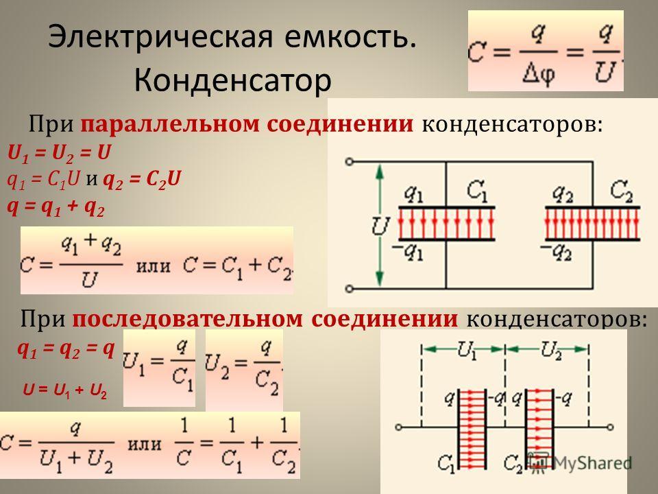Электрическая емкость. Конденсатор При последовательном соединении конденсаторов: q 1 = q 2 = q При параллельном соединении конденсаторов: U 1 = U 2 = U q 1 = С 1 U и q 2 = С 2 U q = q 1 + q 2 U = U 1 + U 2