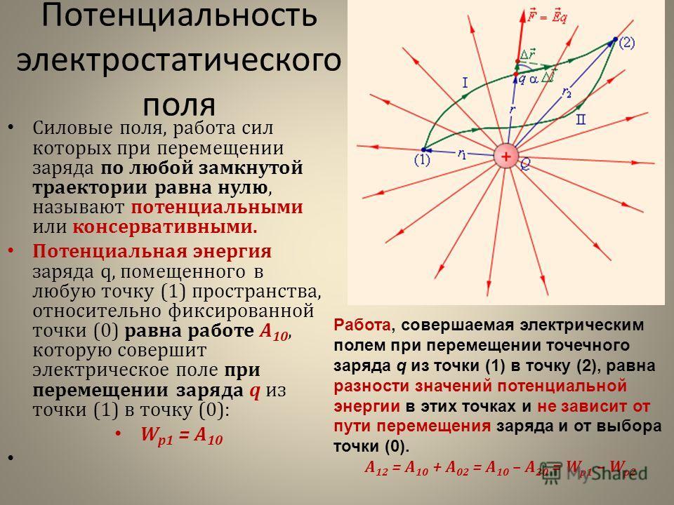 Потенциальность электростатического поля Силовые поля, работа сил которых при перемещении заряда по любой замкнутой траектории равна нулю, называют потенциальными или консервативными. Потенциальная энергия заряда q, помещенного в любую точку (1) прос