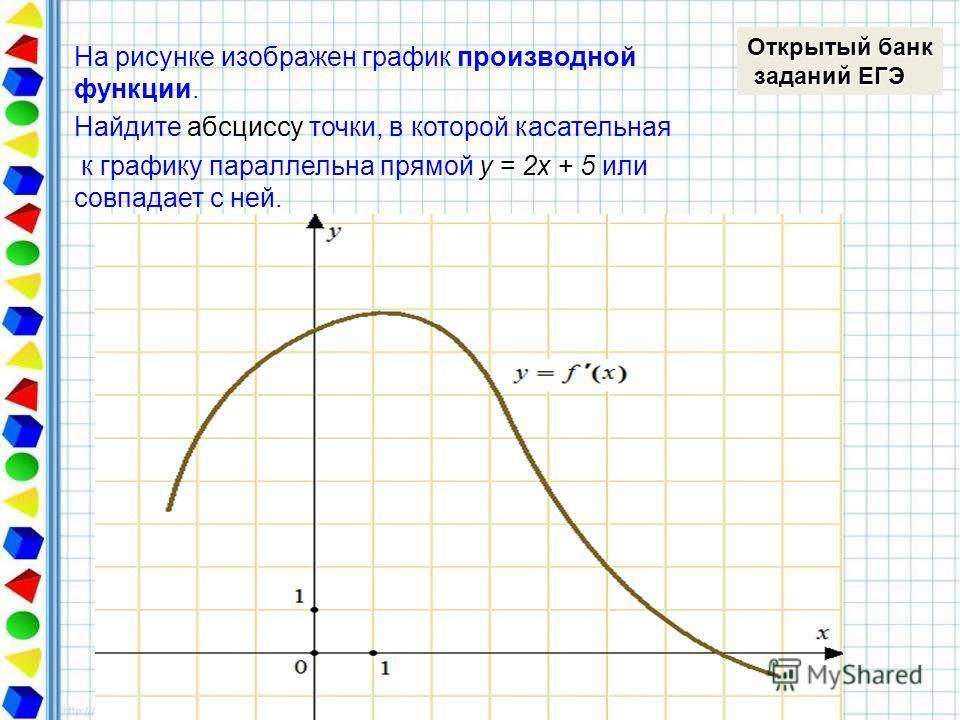 На рисунке изображен график производной функции. Найдите абсциссу точки, в которой касательная к графику параллельна прямой у = 2х + 5 или совпадает с ней. Открытый банк заданий ЕГЭ заданий ЕГЭ
