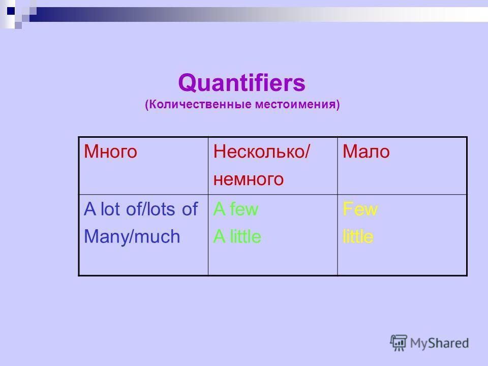 Quantifiers (Количественные местоимения) МногоНесколько/ немного Мало A lot of/lots of Many/much A few A little Few little
