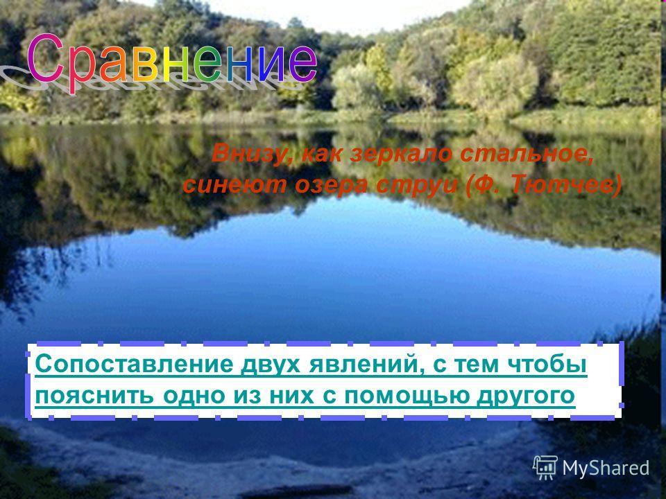 Сопоставление двух явлений, с тем чтобы пояснить одно из них с помощью другого Внизу, как зеркало стальное, синеют озера струи (Ф. Тютчев)