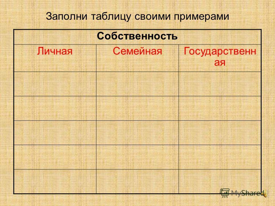 Заполни таблицу своими примерами Собственность ЛичнаяСемейнаяГосударственн ая